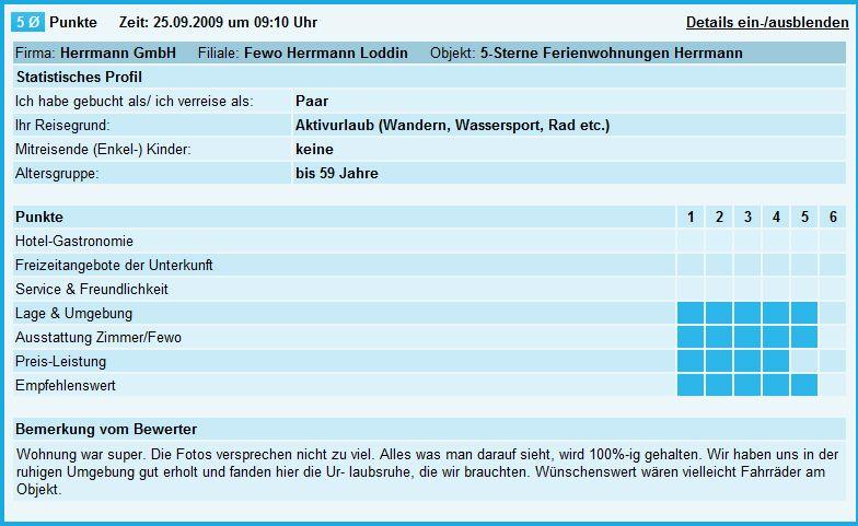 5-Sterne-Ferienwohnungen Herrmann in Loddin mit Achterwasserblick, inklusive kostenfreiem DSL und Telefon