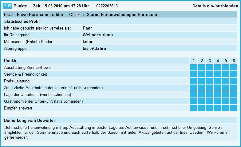 Achterwasserblick Loddin 5-Sterne-Ferienwohnung Herrmann Insel Usedom